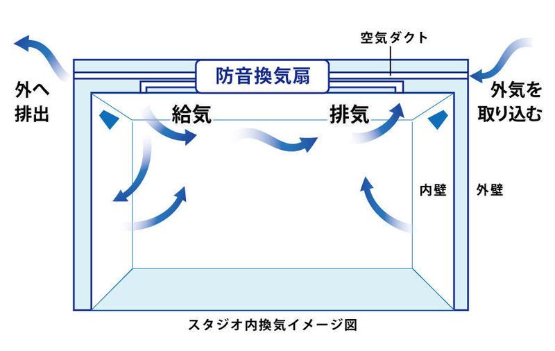 スタジオ換気図2.jpg