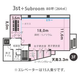 3st(3F)レイアウト図